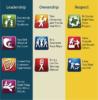 LeadershipPrinciples700D (1)
